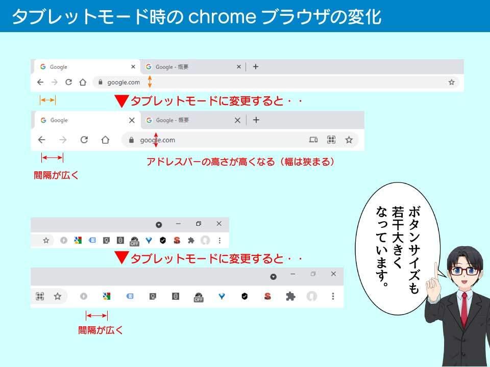windows10におけるタブレットモード時のchromeブラウザの変化