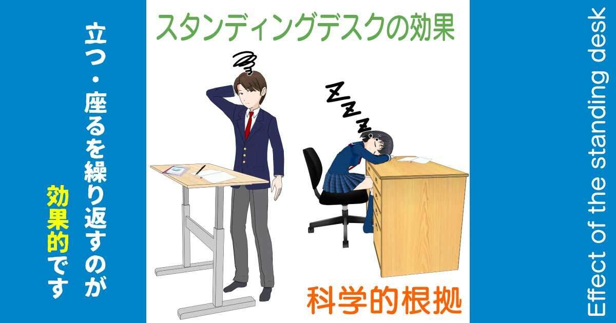 スタンディングデスク(立ち机)の勉強時における効果