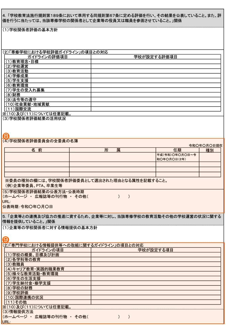職業実践専門課程の基本情報様別紙様式4の見方その4