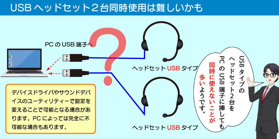 USBタイプのヘッドセット2台同時に接続できない場合がある