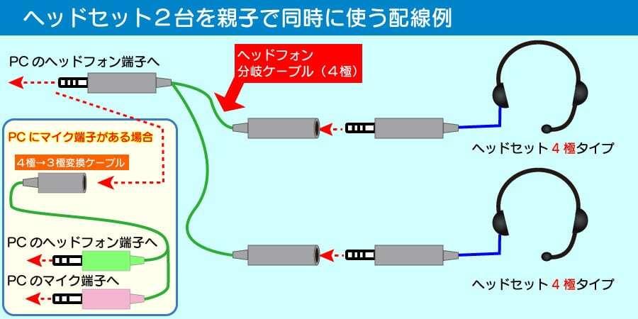 ヘッドセット2台同時に接続するための配線例