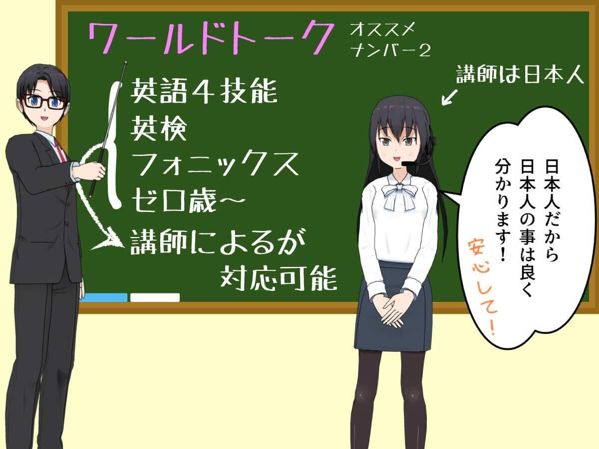 オススメの日本人が講師の子供対応可能なオンライン英会話ワールドトーク