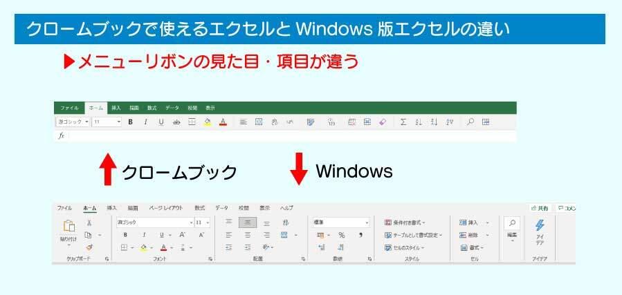 Chrome bookとWindowsの比較(Excelの場合1)