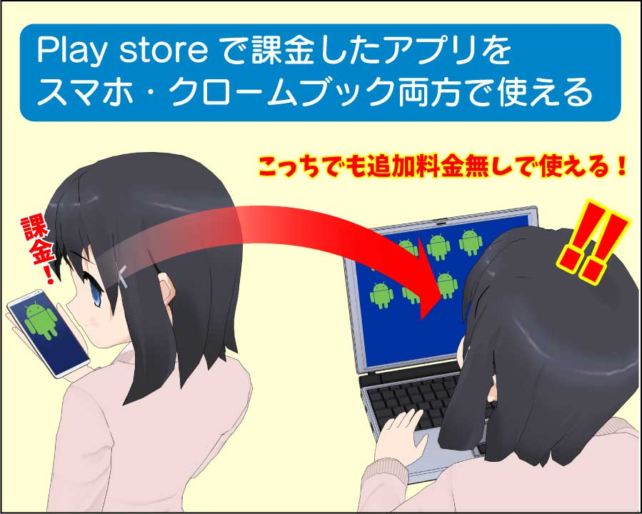 play storeで課金したアプリをクロームブックで使える
