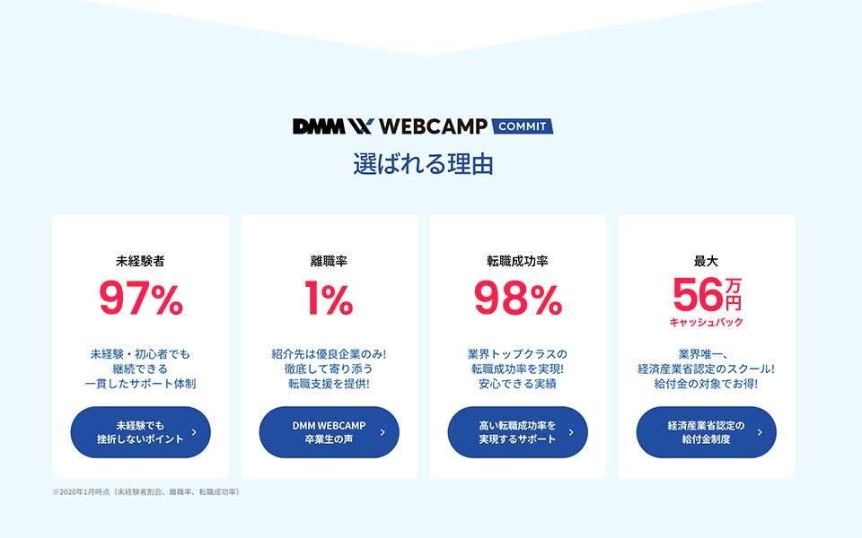 DMM WEBCAMP COMMIT公式サイトのスクリーンショット
